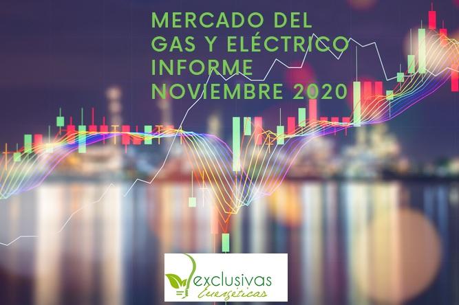 Informe del Mercado del Gas y Eléctrico. Noviembre 2020