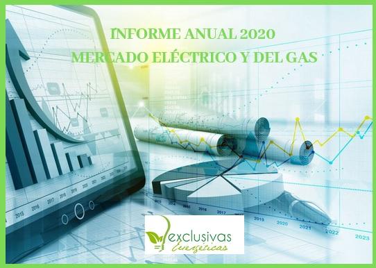 Informe Anual del Mercado del Gas y Eléctrico 2020